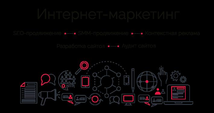 Агенство по раскрутке сайта Улица Шеногина сделать сайт Куса